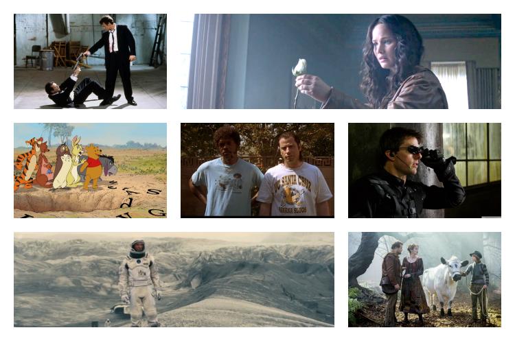 Summer 2015 Movie-A-Day Challenge: Week 2